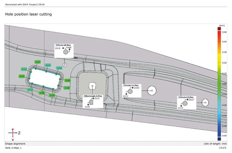 automatizovaná kontrola kvality lisovacích plechových dílů