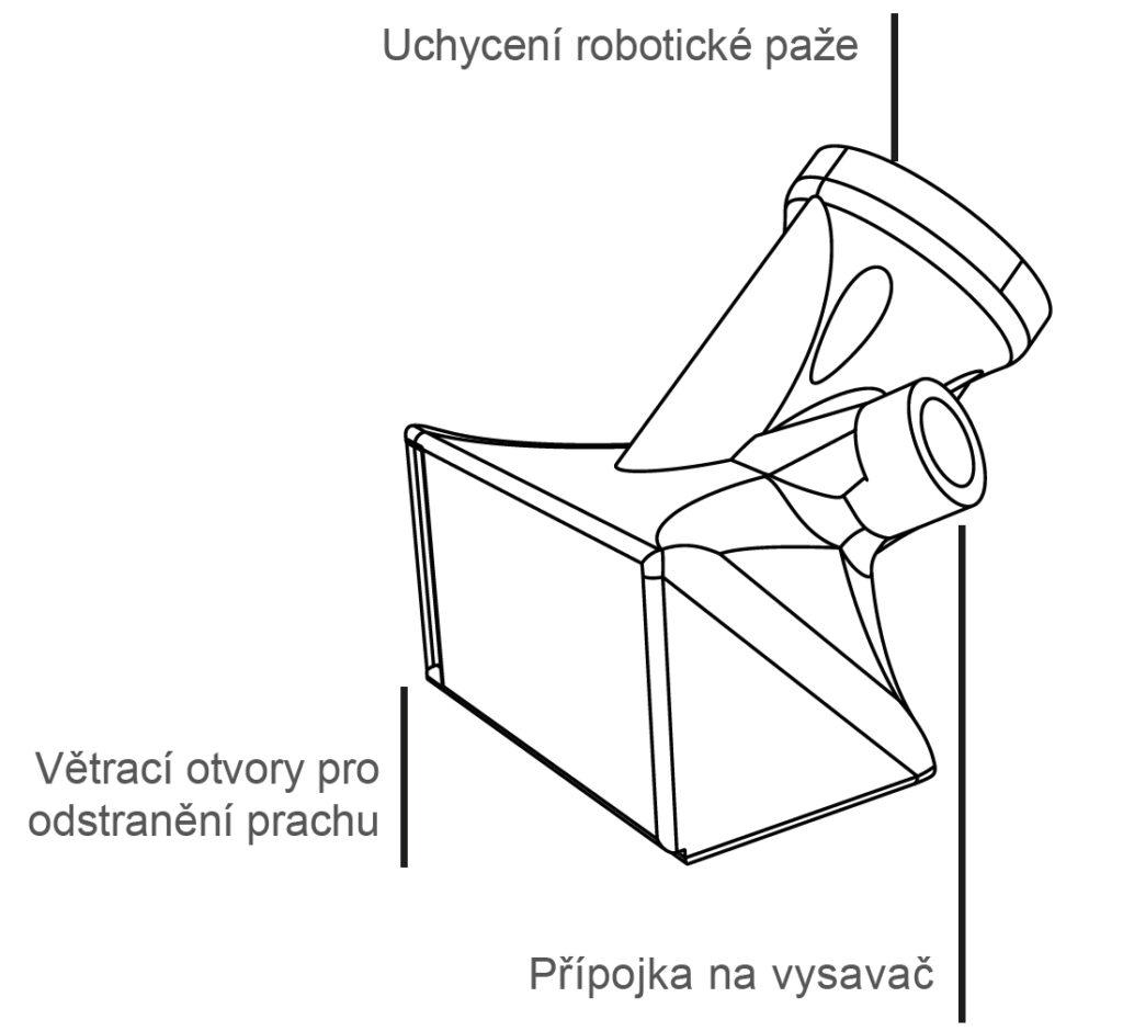 roboticka bruska vektor